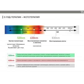 МАСКА DEESSE  MELLIGHT LED MASK DR.CEURACLE